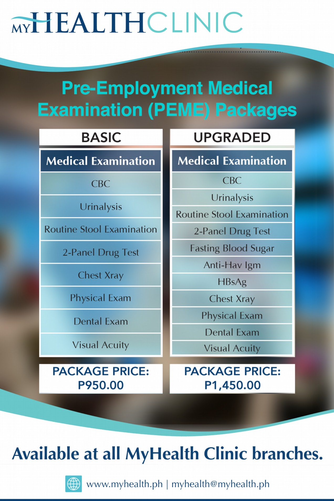 Basic Peme Package Myhealth Clinic